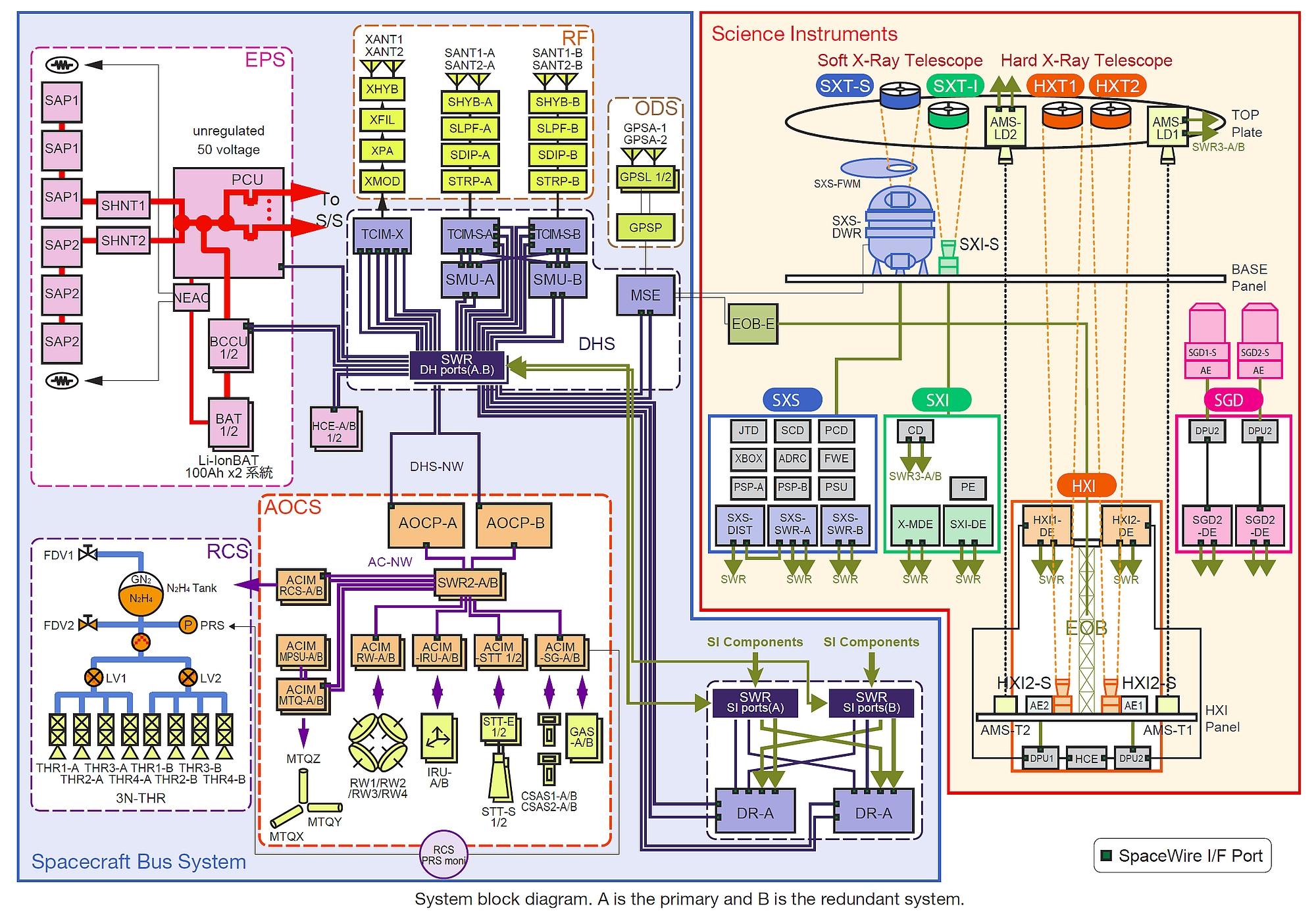 Gemütlich Feedback Blockdiagramm Bilder - Der Schaltplan ...