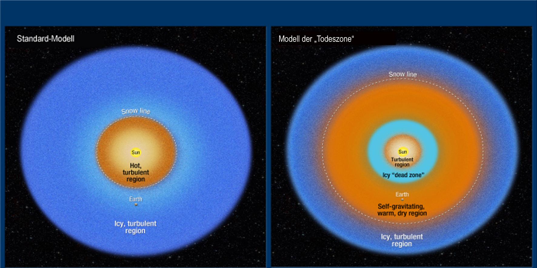 Warum Wasserstoff ist ein Gas