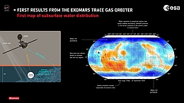 ESA; spacecraft: ATG/medialab; data: I. Mitrofanov et al (2018)