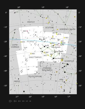 ESO, IAU, Sky&Telescope
