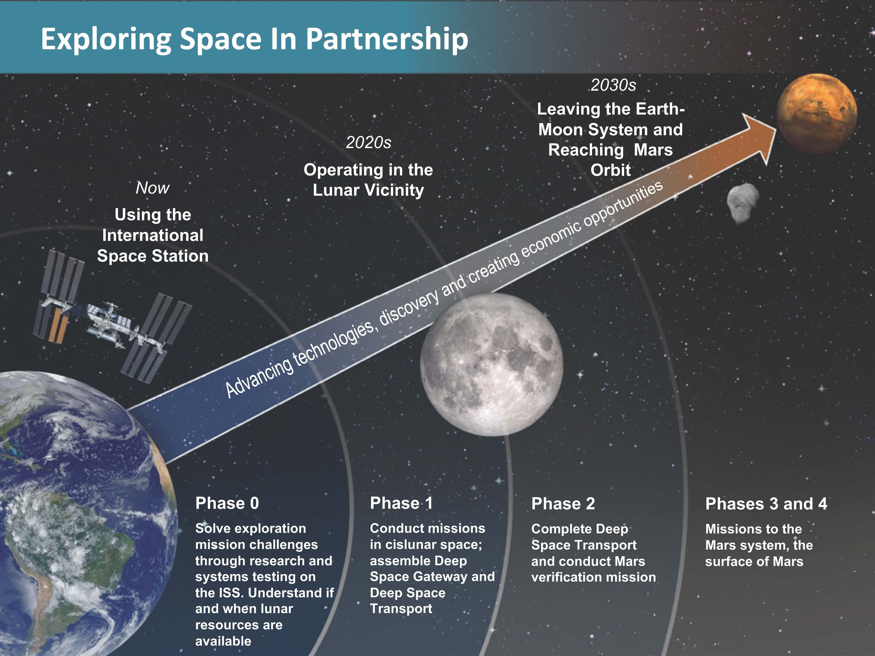 International Space Settlement Design Competition