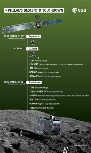 ESA, ATG Medialab