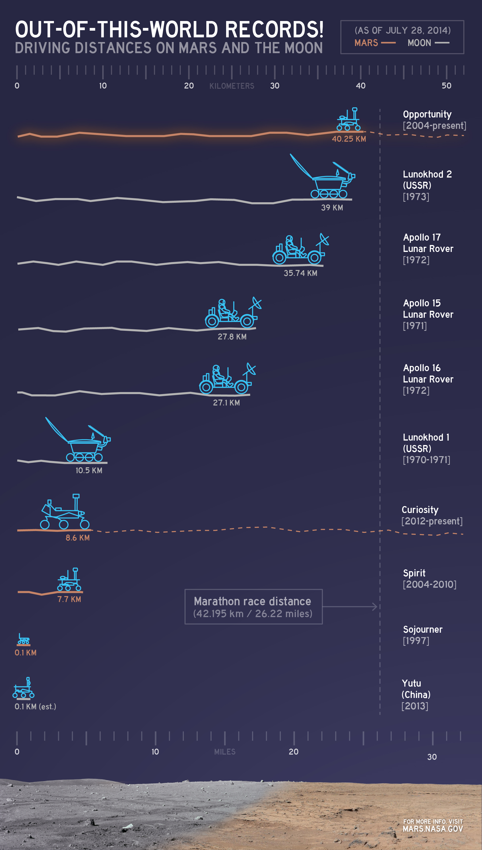 opportunity mars rover timeline - photo #15
