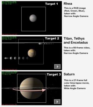 Der Saturn-Orbit Nummer 140 von Cassini