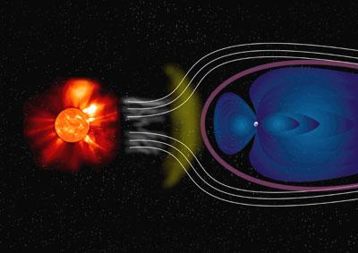 Magnetfeld Jupiter