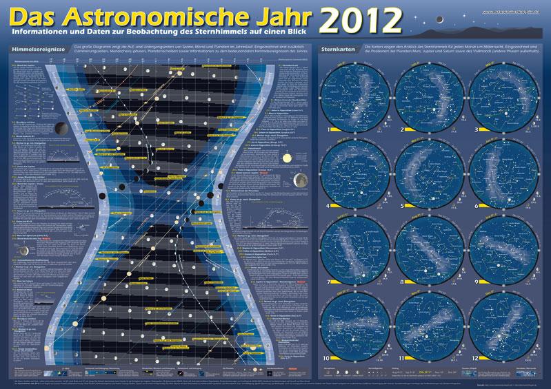 www.astronomischesjahr.de