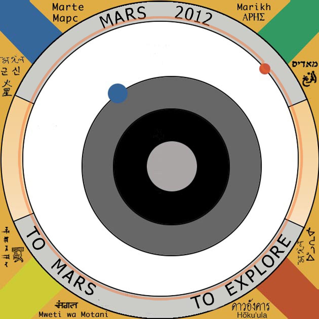 mars rover ultimo mensaje - photo #34