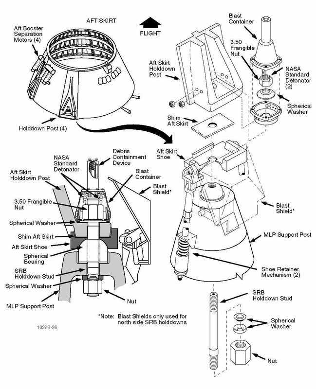 space shuttle launchpad parts diagram - photo #38