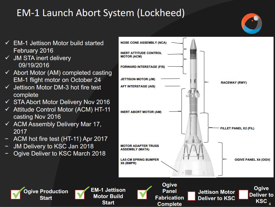 EM-1 Mission Orion auf SLS